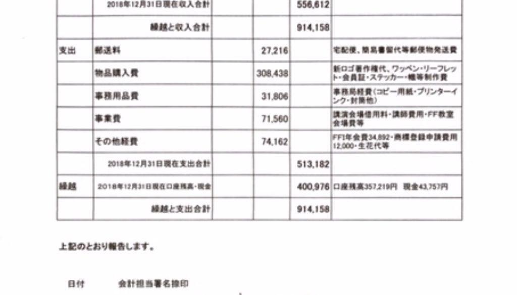 JFFA日本フライフィッシング協会 2018年度決算報告